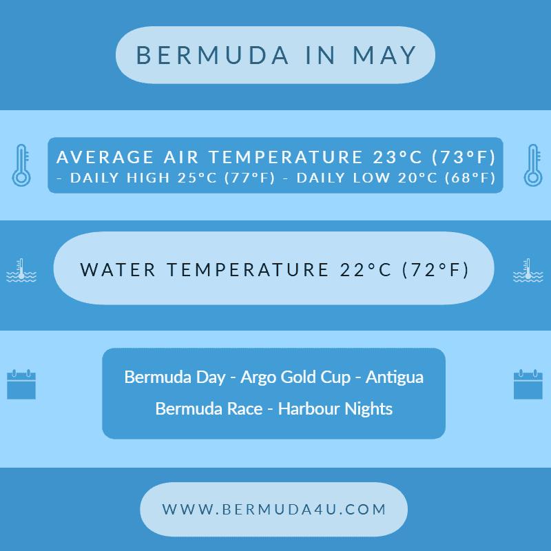 Bermuda in May