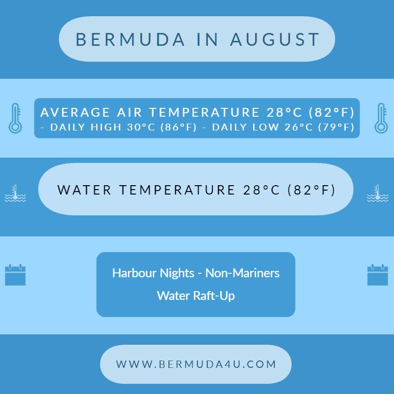 Bermuda in August